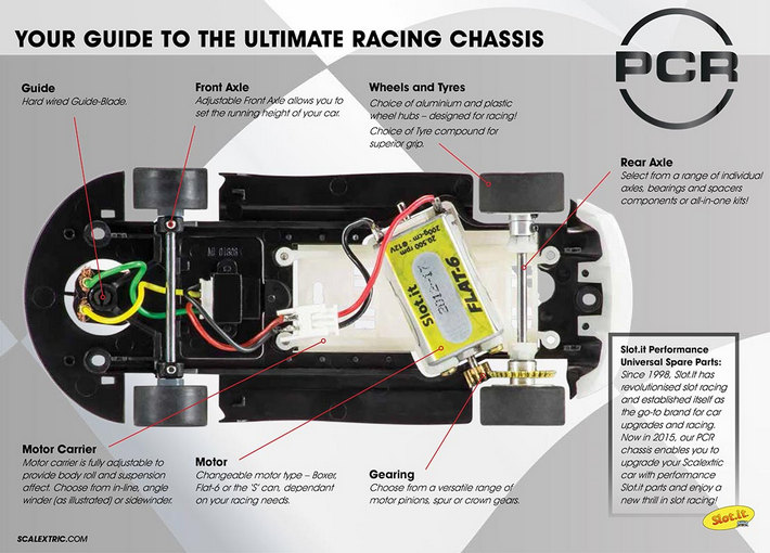 Scalextric - Pro Chassis Ready (kurz PCR)
